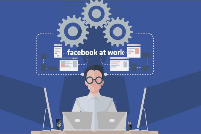 facebooke redes sociais para empresas b2b